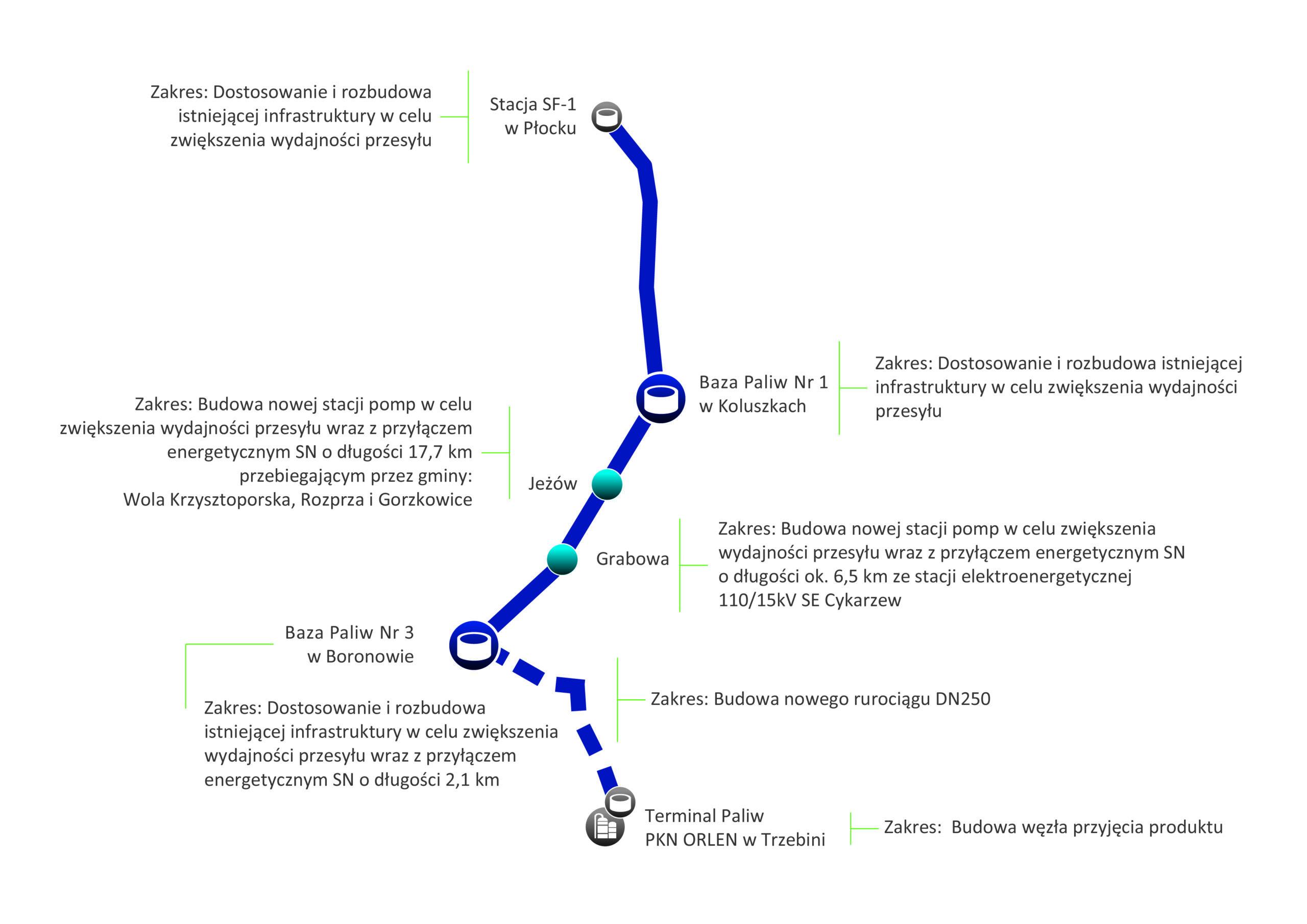 , Rozbudowa infrastruktury