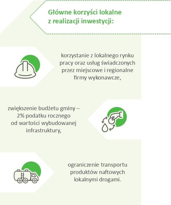 , Korzyści z realizacji inwestycji